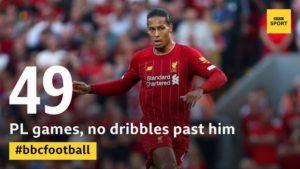 يوم السبت ، أصبح نيكولاس بيبي مهاجم أرسنال أول لاعب ينجح في تجاوز لاعبه فيرجيل فان ديك في آخر خمسين مباراة من مباريات المدافع الهولندي