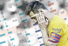 صورة برشلونة يواجه مخاوفه خارج أرضه أمام ليجانيس