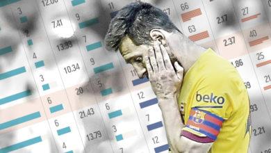 برشلونة يواجه مخاوفه خارج أرضه أمام ليجانيس