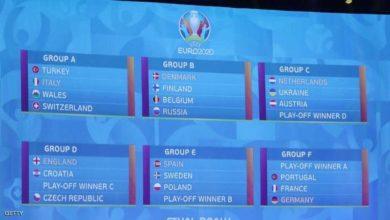 يورو 2020: ألمانيا وفرنسا والبرتغال في مجموعة صعبة