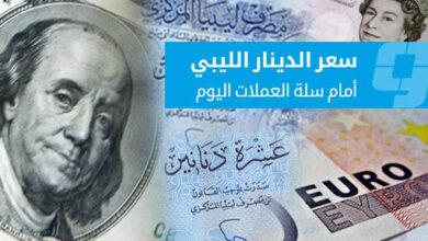 أسعار العملات الاجنبية