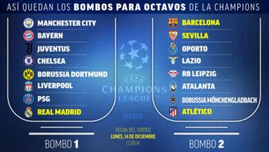 صورة برشلونة وأتلتيكو مدريد وإشبيلية يواجهون كابوسًا في قرعة دوري أبطال أوروبا