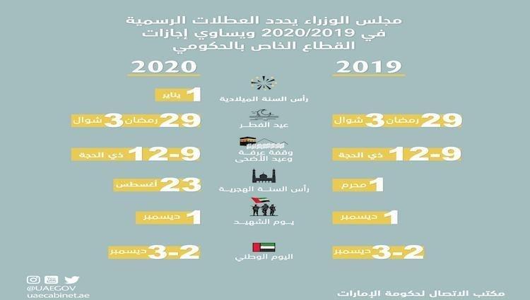 الإجازات والعطل الرسمية في الإمارات 2021