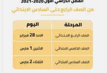 مواعيد امتحانات شهر أبريل 2021